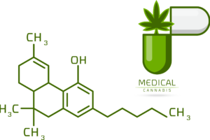 Cannabinoids Battle